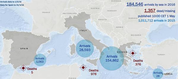 Imagem mostra dados atualizados da OIM sobre as chegadas (e mortes) de migrantes rumo à Europa. Crédito: Reprodução/OIM