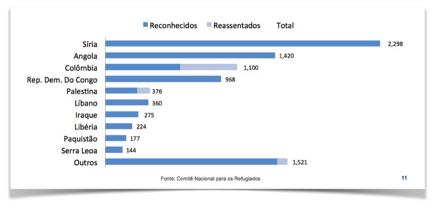 refugiados-absol