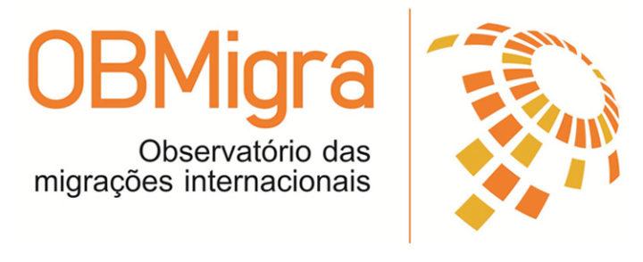 Imigrantes crescem no mercado formal de trabalho no Brasil, mas também sofrem com crise, mostra OBMigra