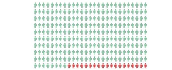 Em números e gráficos, veja raio-X dos venezuelanos em Boa Vista